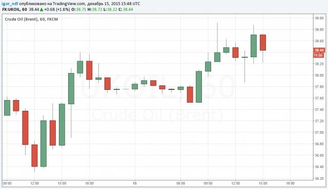 Получится ли развернуть нефтяной рынок?