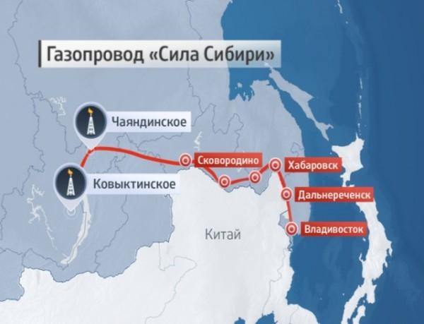 Китайский аргумент: борьба за доступ к «Силе Сибири» продолжается