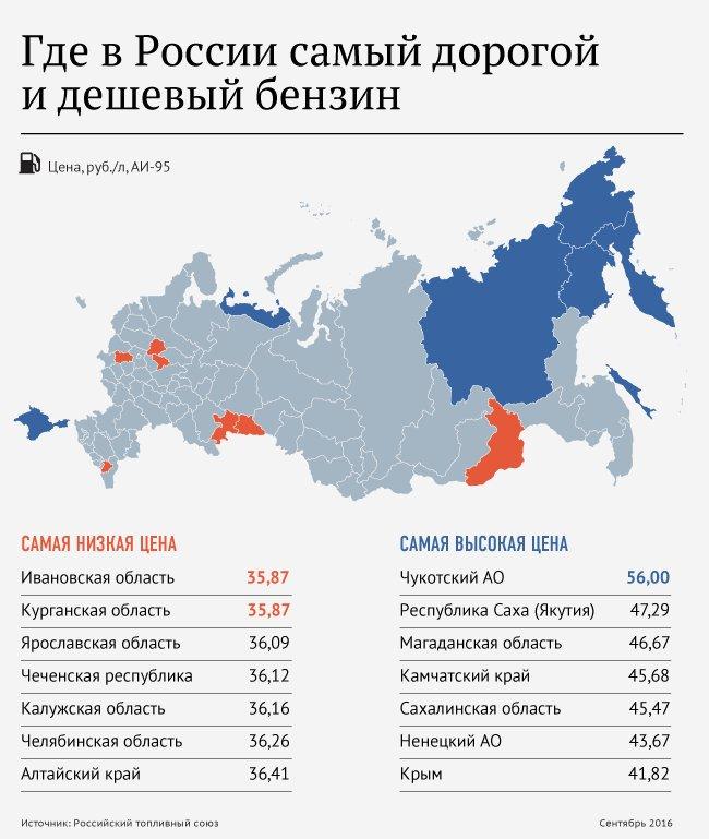 Крымские цены: сколько стоит жизнь в Крыму